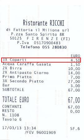 ristorante-ricchi