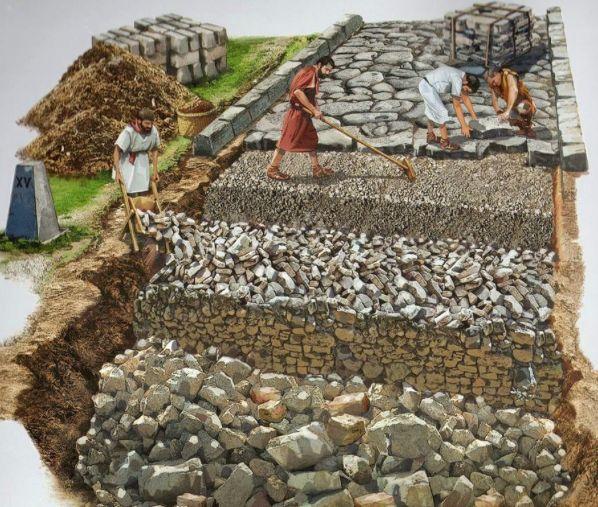 building Roman road